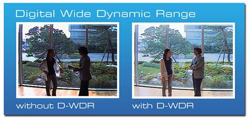 Esempio funzione Digital Wide Dynamic Range