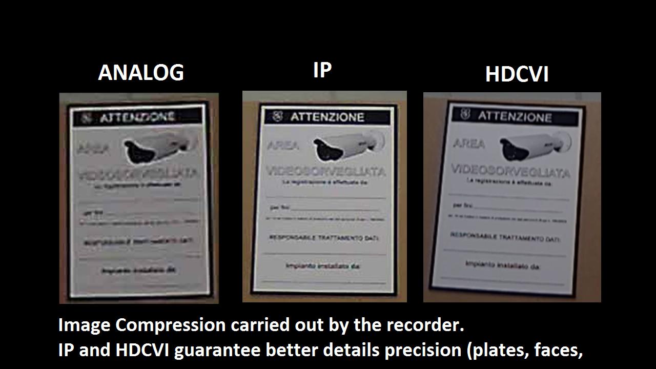 Risoluzioni a confronto: HDCVI IP e ANALOGICO