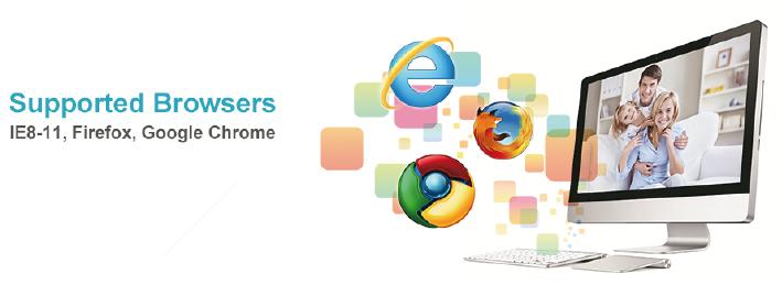 Telecamera compatibile con tutti i browser