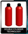 Sostituzione cilindri semplice