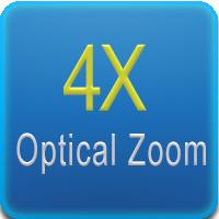 Zoom 4x - Ottica varifocale