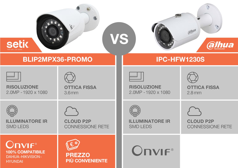 Comparazione tra BLIP2MPX36PROMO e IPC-HFW1230S
