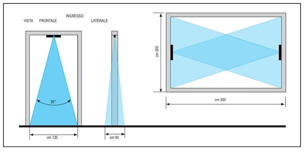 Schema sensore allarme perimetrale doppio pir da esterno