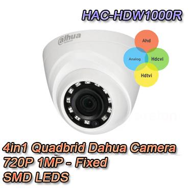 Telecamera Mini Dome con risoluzione 720P e ottica fissa 3.6mm.