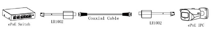 Schema connessione connettore dahua LR1002 EoC