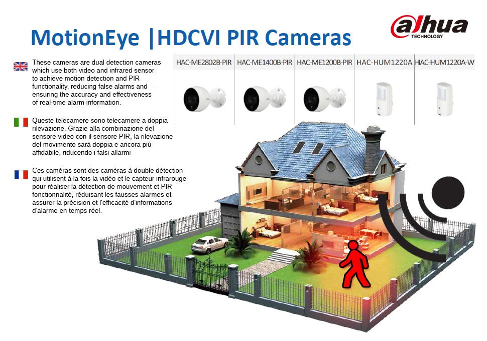 Telecamere MotionEye Sensore allarme PIR