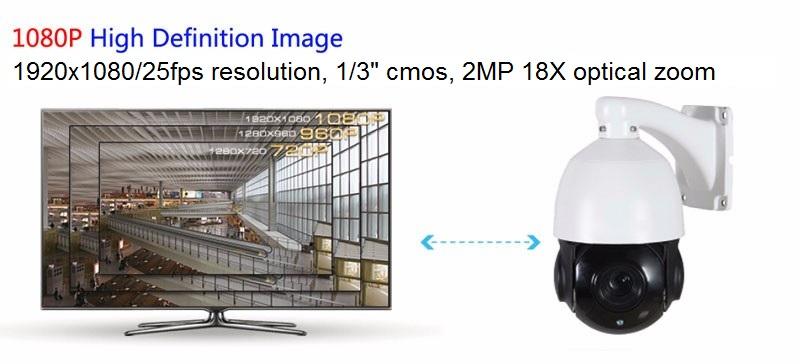 Immagine esempio risoluzione telecamera PTZAHDIR18X2M