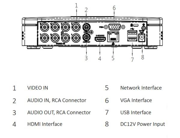 Schema XVR4108C-X1