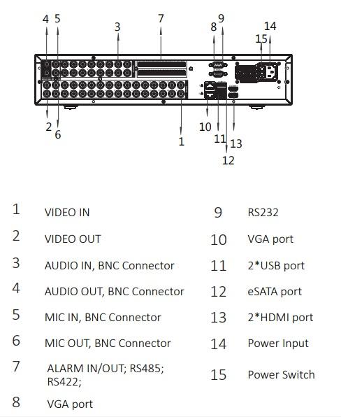 Retro Registratore di sorveglianza XVR5832S-X
