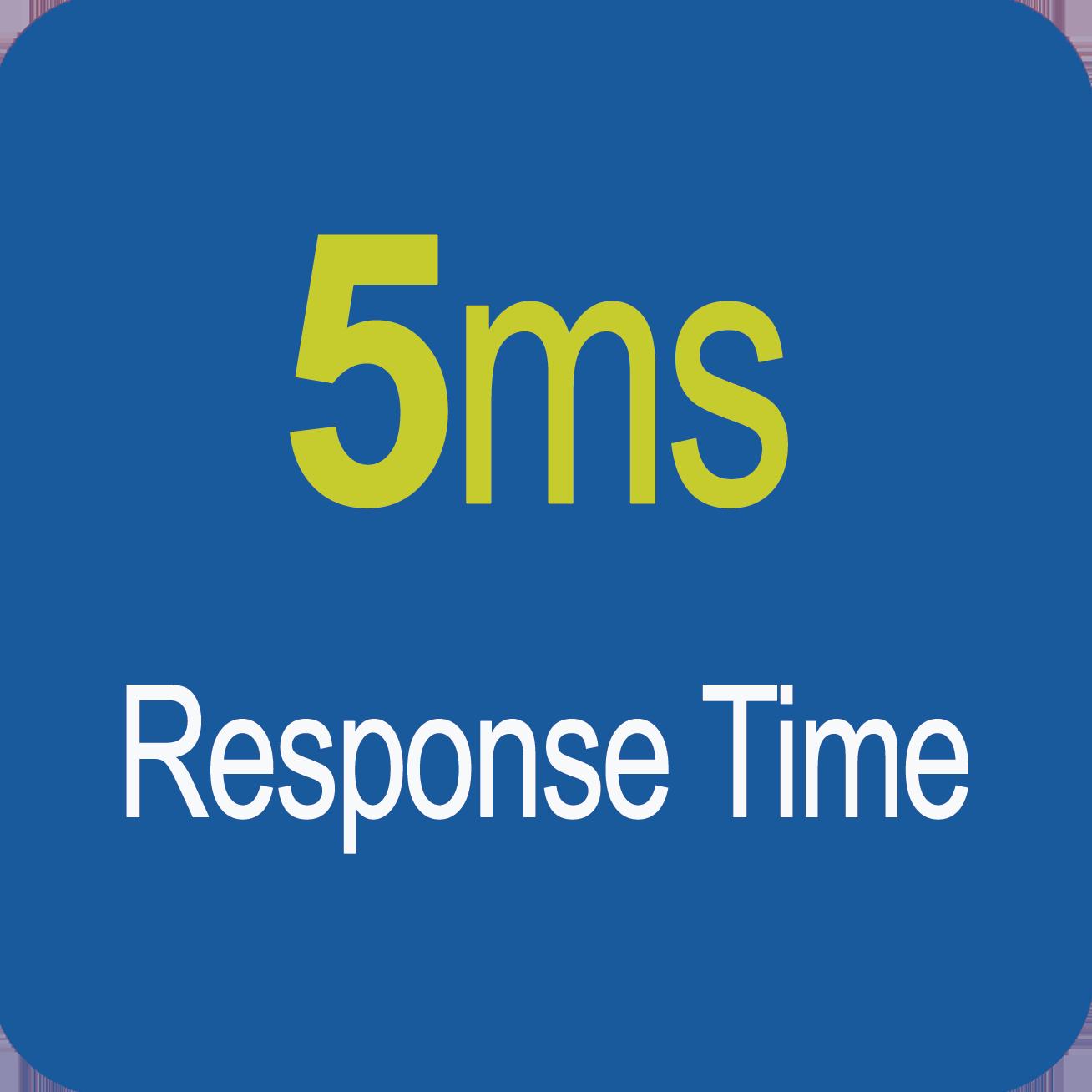 Tempo di risposta 1ms